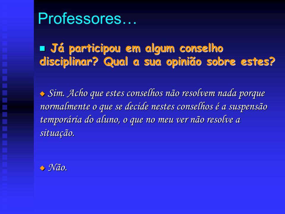 Professores… J Já participou em algum conselho disciplinar? Qual a sua opinião sobre estes?  S S S Sim. Acho que estes conselhos não resolvem nada
