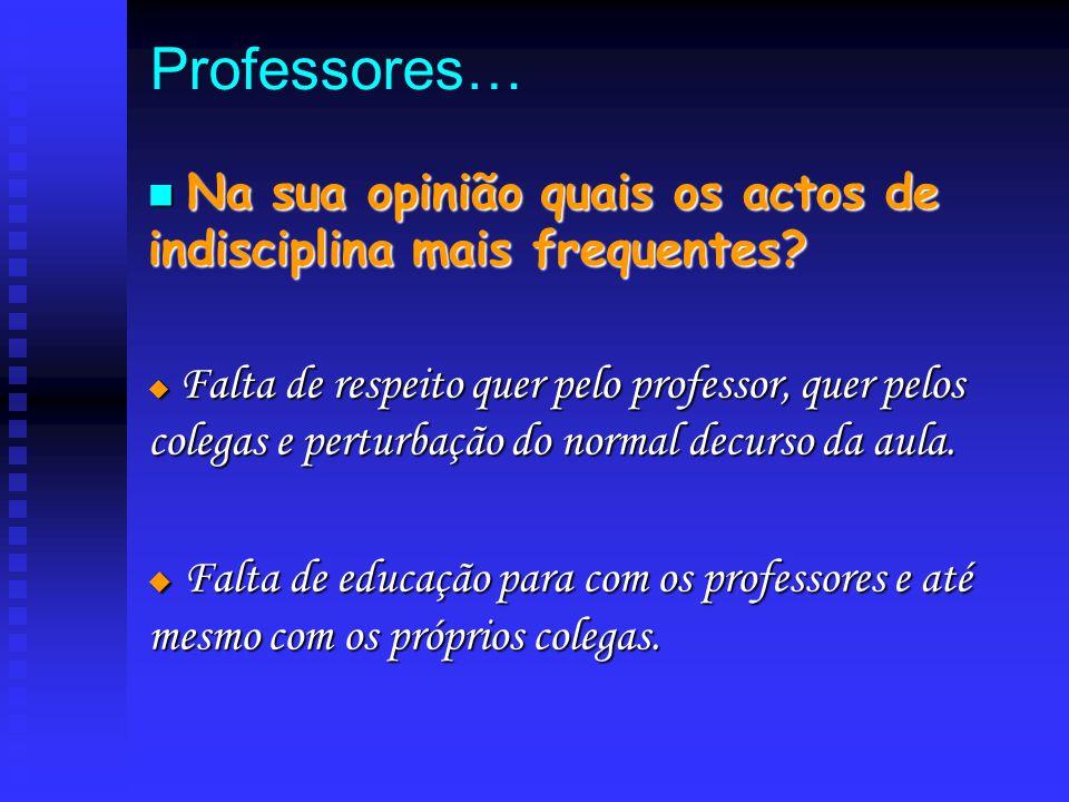 Professores… N Na sua opinião quais os actos de indisciplina mais frequentes?  F F F Falta de respeito quer pelo professor, quer pelos colegas e p