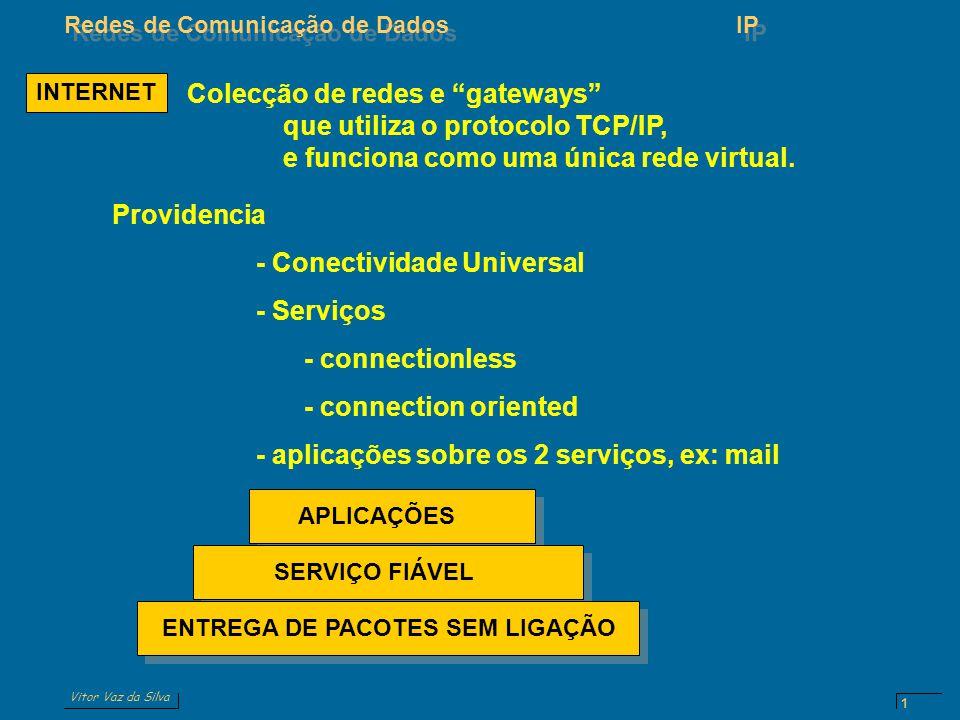 Vitor Vaz da Silva Redes de Comunicação de DadosIP 1 Colecção de redes e gateways que utiliza o protocolo TCP/IP, e funciona como uma única rede virtual.