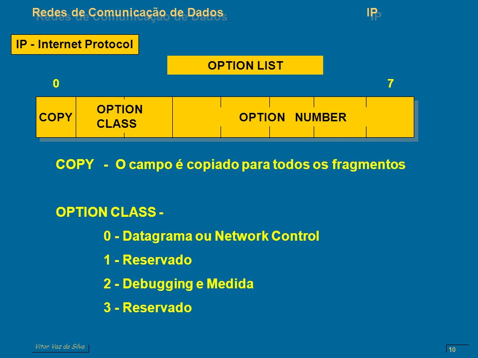Vitor Vaz da Silva Redes de Comunicação de DadosIP 10 OPTION NUMBER 07 COPY COPY- O campo é copiado para todos os fragmentos OPTION CLASS - 0 - Datagr