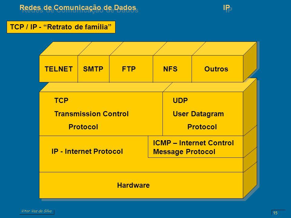 Vitor Vaz da Silva Redes de Comunicação de DadosIP 15 ICMP – Internet Control Message Protocol UDP User Datagram Protocol TCP Transmission Control Protocol TELNETSMTPFTPNFSOutros IP - Internet Protocol Hardware TCP / IP - Retrato de família