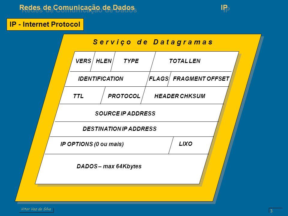 Vitor Vaz da Silva Redes de Comunicação de DadosIP 3 S e r v i ç o d e D a t a g r a m a s VERSHLENTYPETOTAL LEN IDENTIFICATIONFLAGS TTLPROTOCOL SOURCE IP ADDRESS DESTINATION IP ADDRESS IP OPTIONS (0 ou mais) LIXO DADOS – max 64Kbytes IP - Internet Protocol HEADER CHKSUM FRAGMENT OFFSET