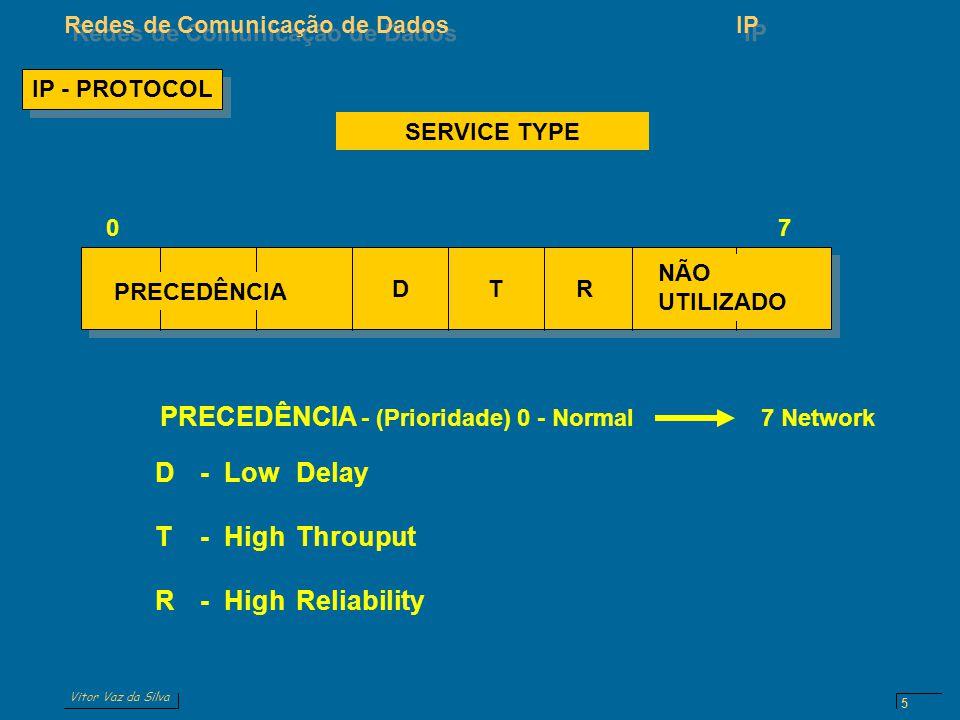 Vitor Vaz da Silva Redes de Comunicação de DadosIP 5 IP - PROTOCOL SERVICE TYPE PRECEDÊNCIA DTR NÃO UTILIZADO 07 D- Low Delay T- High Throuput R- High Reliability PRECEDÊNCIA - (Prioridade) 0 - Normal 7 Network