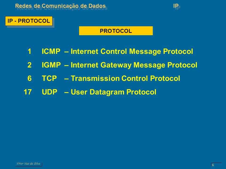 Vitor Vaz da Silva Redes de Comunicação de DadosIP 17 S e r v i ç o d e D a t a g r a m a s 6 PAYLOAD LENGTH FLOW LABEL NEXT HEADER PAYLOAD – DADOS – max 64Kbytes IPv6 - Internet Protocol versão 6 HOP LIMIT 0 ou mais Headers DESTINATION IP ADDRESS SOURCE IP ADDRESS