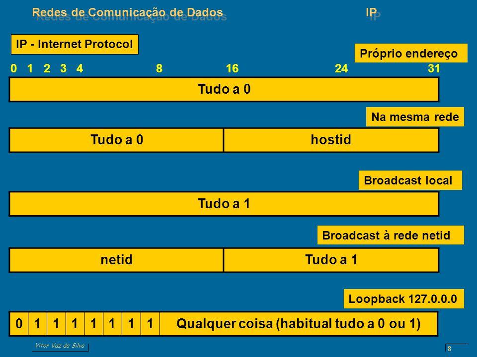 Vitor Vaz da Silva Redes de Comunicação de DadosIP 8 IP - Internet Protocol Tudo a 0 hostid Tudo a 1 01111111Qualquer coisa (habitual tudo a 0 ou 1) Próprio endereço 0 1 2 3 4 8 16 24 31 Na mesma rede Broadcast local Broadcast à rede netid Loopback 127.0.0.0 netidTudo a 1
