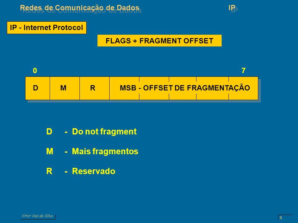Vitor Vaz da Silva Redes de Comunicação de DadosIP 10 OPTION NUMBER 07 COPY COPY- O campo é copiado para todos os fragmentos OPTION CLASS - 0 - Datagrama ou Network Control 1 - Reservado 2 - Debugging e Medida 3 - Reservado IP - Internet Protocol OPTION CLASS OPTION LIST