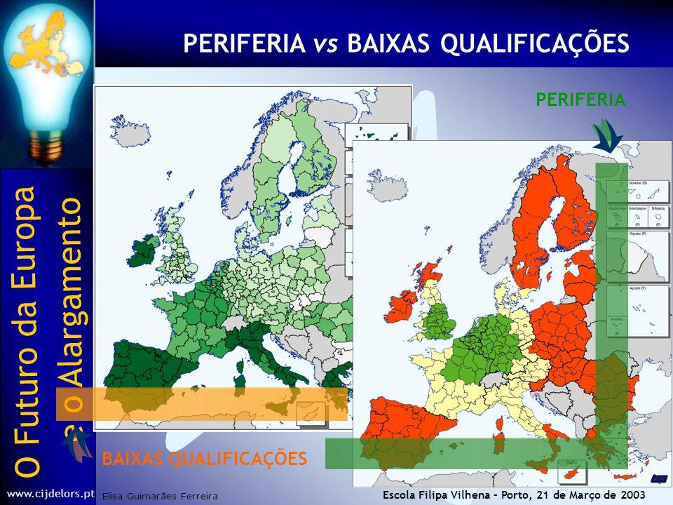 O Futuro da Europa Elisa Guimarães Ferreira e o Alargamento www.cijdelors.pt Escola Filipa Vilhena – Porto, 21 de Março de 2003 BAIXAS QUALIFICAÇÕES PERIFERIA PERIFERIA vs BAIXAS QUALIFICAÇÕES