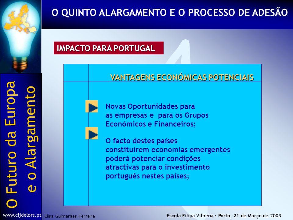O Futuro da Europa Elisa Guimarães Ferreira e o Alargamento www.cijdelors.pt Escola Filipa Vilhena – Porto, 21 de Março de 2003 VANTAGENS ECONÓMICAS POTENCIAIS Novas Oportunidades para as empresas e para os Grupos Económicos e Financeiros; O facto destes países constituírem economias emergentes poderá potenciar condições atractivas para o investimento português nestes países; O QUINTO ALARGAMENTO E O PROCESSO DE ADESÃO IMPACTO PARA PORTUGAL