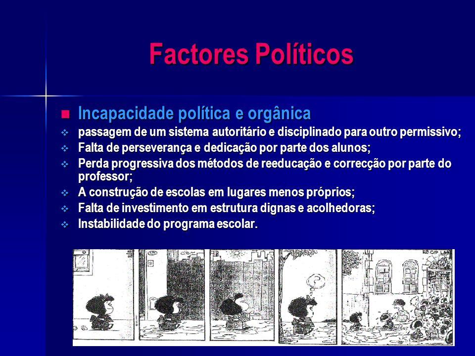 Factores Sociológicos Polimorfia familiar Polimorfia familiar  Substituição da família tradicional pela reconstruída;  Diversos modelos familiares;
