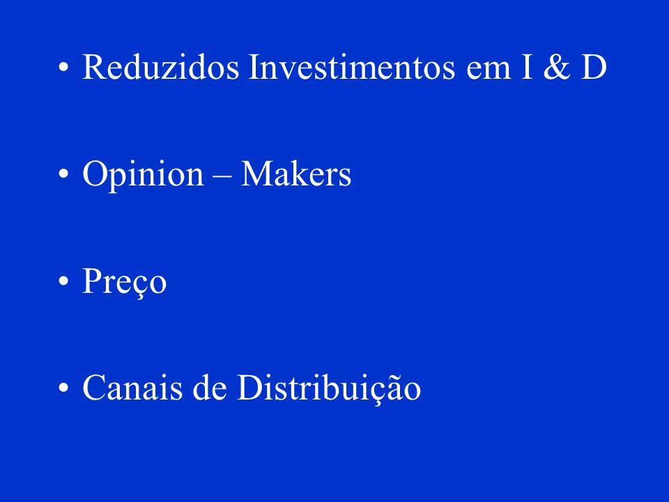 Graves Problemas Na Produção Avultados Investimentos Em Publicidade Pouca Produção Disponível Ruptura De Stocks