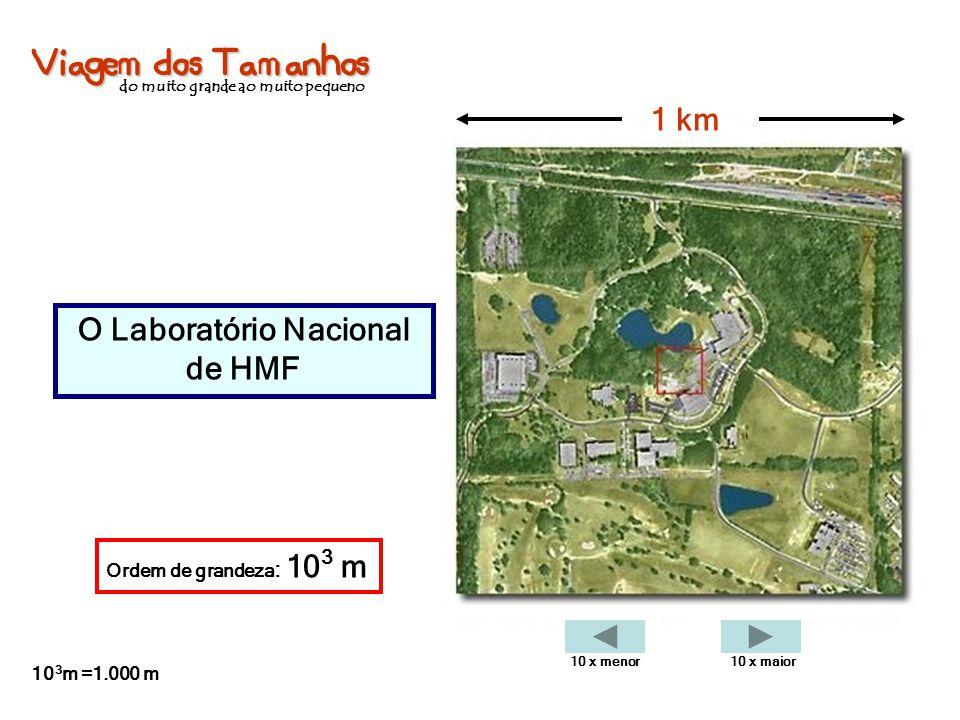 Viagem dos Tamanhos do muito grande ao muito pequeno O Laboratório Nacional de HMF 1 km Ordem de grandeza : 10 3 m 10 3 m =1.000 m 10 x menor10 x maio