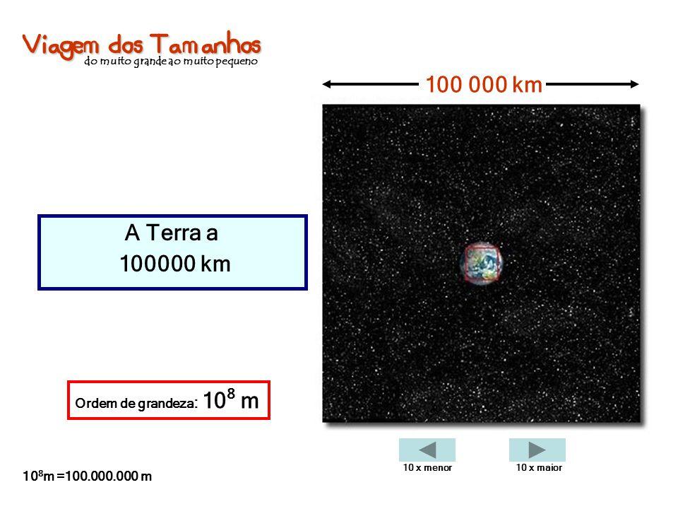 Viagem dos Tamanhos do muito grande ao muito pequeno A Terra a 100000 km Ordem de grandeza : 10 8 m 10 8 m =100.000.000 m 10 x menor10 x maior