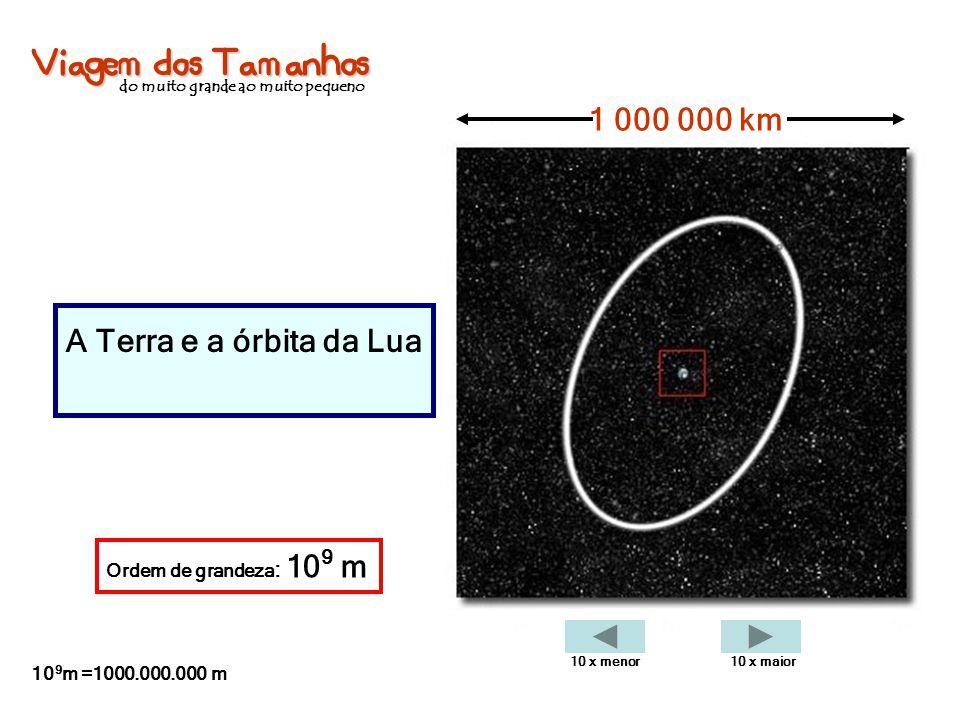 Viagem dos Tamanhos do muito grande ao muito pequeno A Terra e a órbita da Lua 1 000 000 km Ordem de grandeza : 10 9 m 10 9 m =1000.000.000 m 10 x men