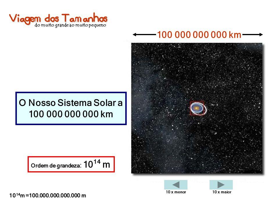 Viagem dos Tamanhos do muito grande ao muito pequeno O Nosso Sistema Solar a 100 000 000 000 km 100 000 000 000 km Ordem de grandeza : 10 14 m 10 14 m