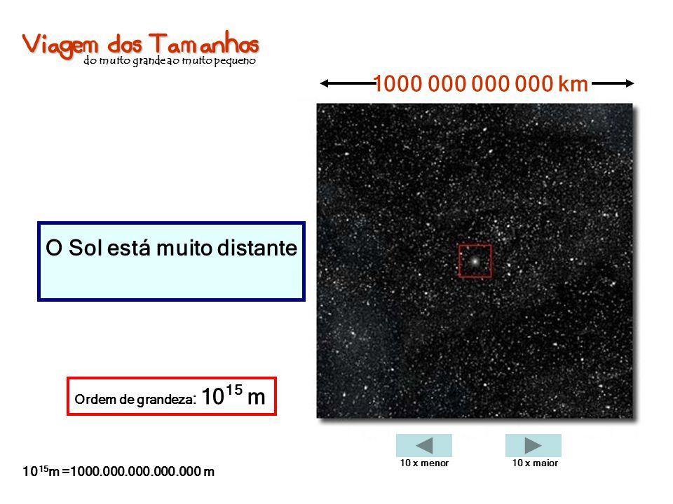 Viagem dos Tamanhos do muito grande ao muito pequeno O Sol está muito distante 1000 000 000 000 km Ordem de grandeza : 10 15 m 10 15 m =1000.000.000.0