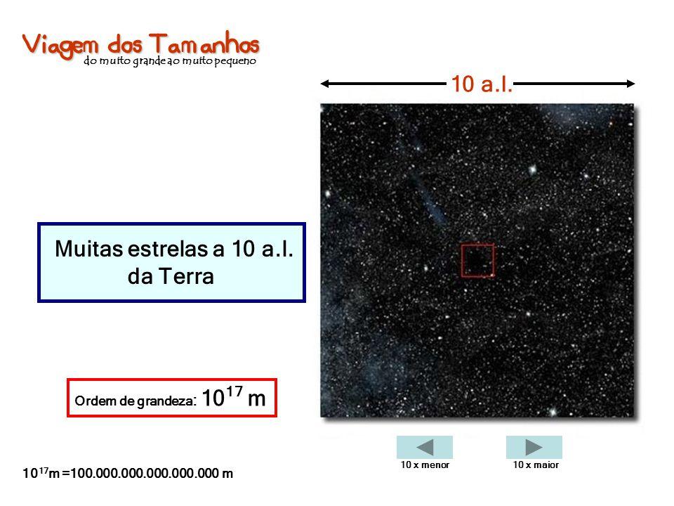 Viagem dos Tamanhos do muito grande ao muito pequeno Muitas estrelas a 10 a.l. da Terra 10 a.l. Ordem de grandeza : 10 17 m 10 17 m =100.000.000.000.0