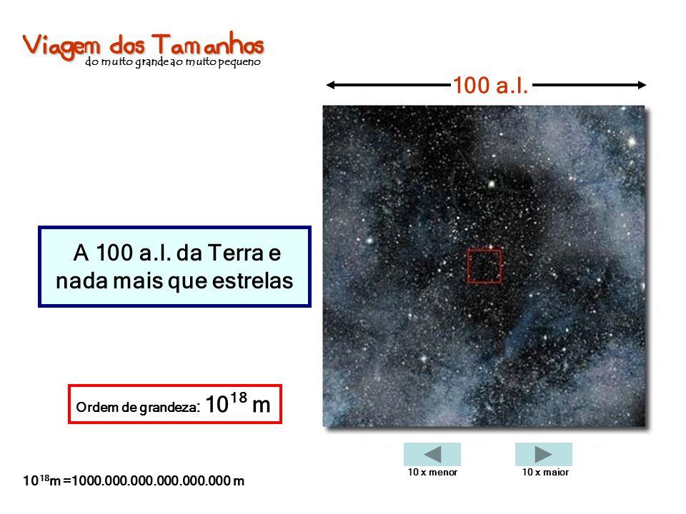 Viagem dos Tamanhos do muito grande ao muito pequeno A 100 a.l. da Terra e nada mais que estrelas 100 a.l. Ordem de grandeza : 10 18 m 10 18 m =1000.0