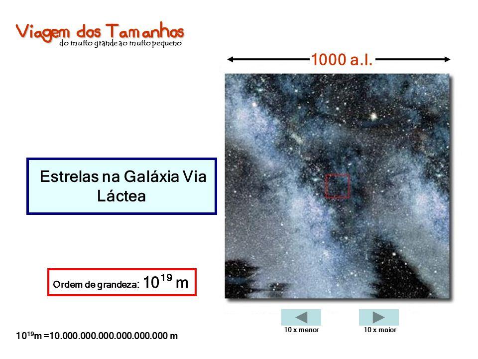 Viagem dos Tamanhos do muito grande ao muito pequeno Estrelas na Galáxia Via Láctea 1000 a.l. Ordem de grandeza : 10 19 m 10 19 m =10.000.000.000.000.