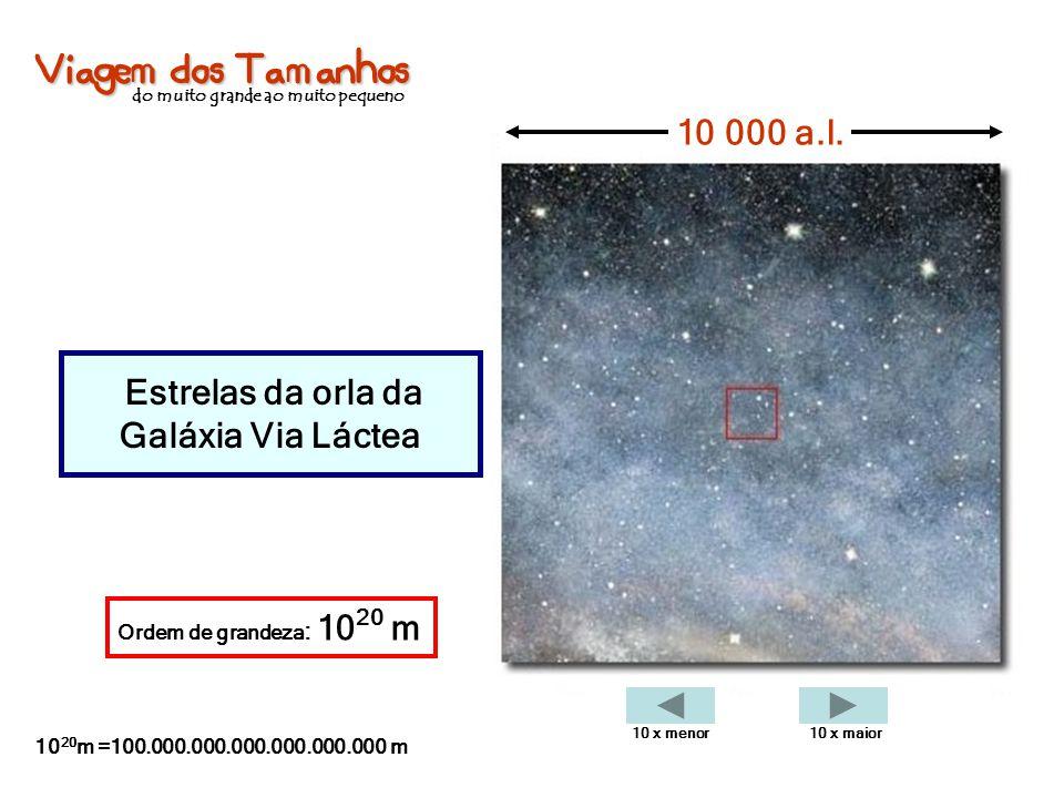 Viagem dos Tamanhos do muito grande ao muito pequeno Estrelas da orla da Galáxia Via Láctea 10 000 a.l. Ordem de grandeza : 10 20 m 10 20 m =100.000.0