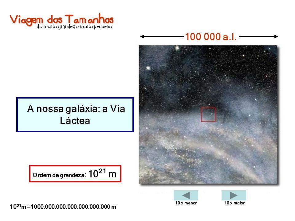 Viagem dos Tamanhos do muito grande ao muito pequeno A nossa galáxia: a Via Láctea 100 000 a.l. Ordem de grandeza : 10 21 m 10 21 m =1000.000.000.000.