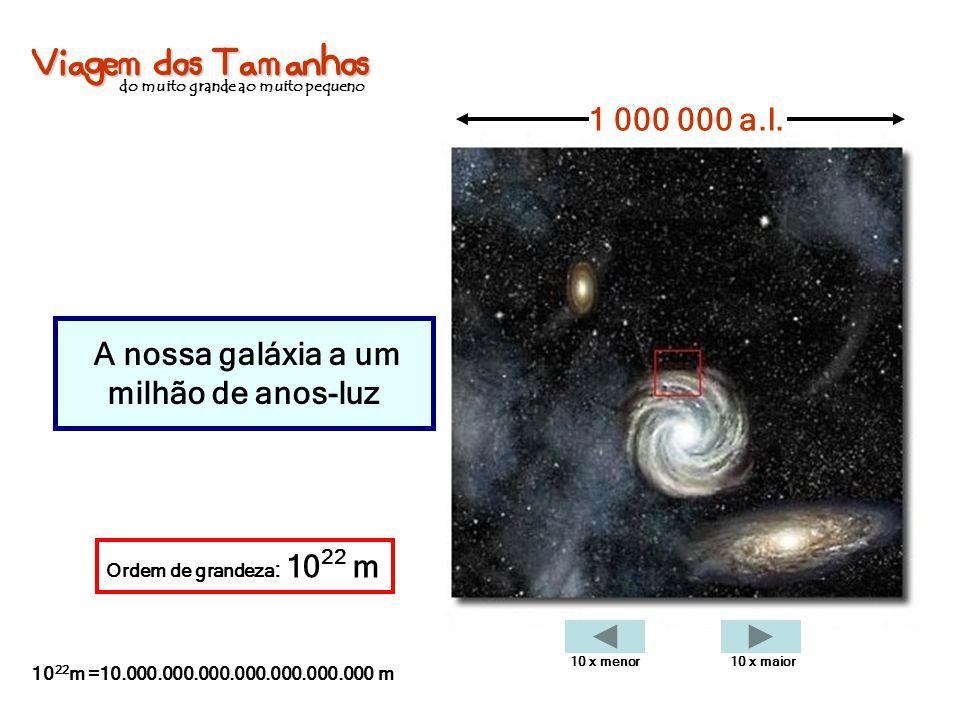 Viagem dos Tamanhos do muito grande ao muito pequeno A nossa galáxia a um milhão de anos-luz 1 000 000 a.l. Ordem de grandeza : 10 22 m 10 22 m =10.00