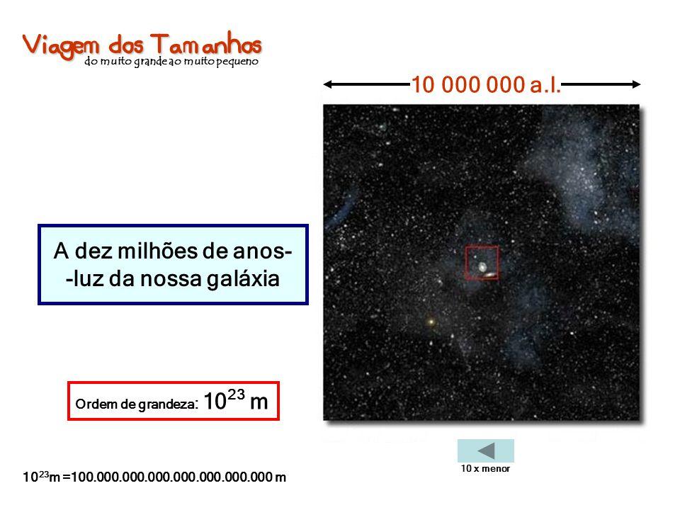 Viagem dos Tamanhos do muito grande ao muito pequeno A dez milhões de anos- -luz da nossa galáxia 10 000 000 a.l. Ordem de grandeza : 10 23 m 10 23 m