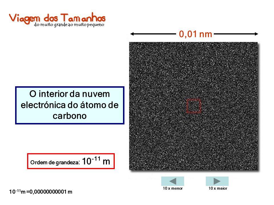 Viagem dos Tamanhos do muito grande ao muito pequeno O interior da nuvem electrónica do átomo de carbono 0,01 nm Ordem de grandeza : 10 -11 m 10 -11 m
