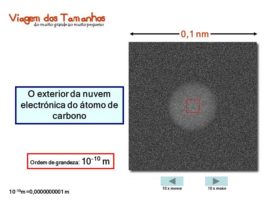 Viagem dos Tamanhos do muito grande ao muito pequeno O exterior da nuvem electrónica do átomo de carbono 0,1 nm Ordem de grandeza : 10 -10 m 10 -10 m
