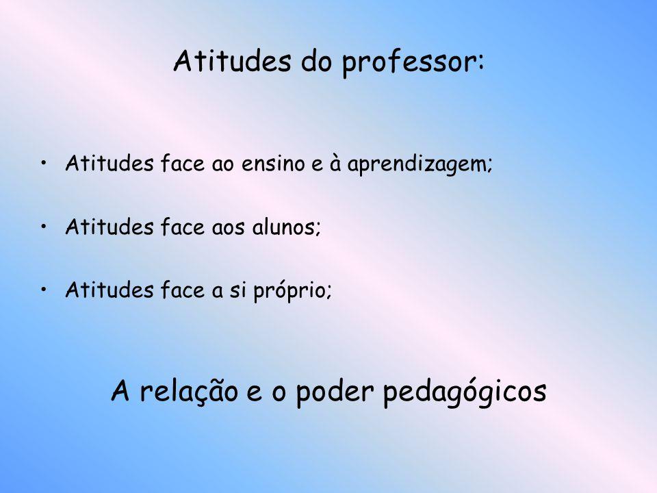 Características de um professor: O seu conhecimento; A sua organização e clareza; A sua simpatia e entusiasmo