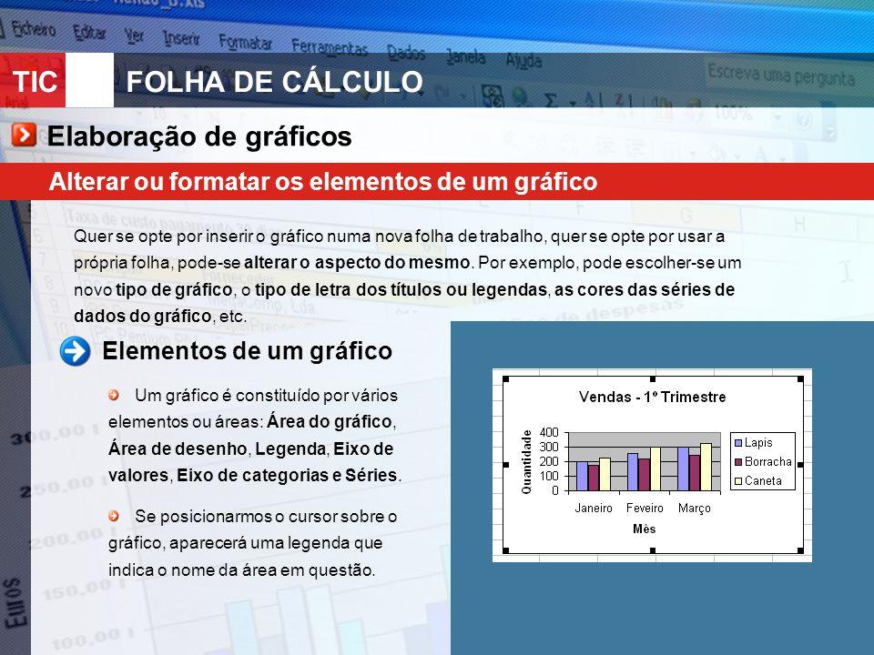 TIC 10FOLHA DE CÁLCULO Alterar ou formatar os elementos de um gráfico Quer se opte por inserir o gráfico numa nova folha de trabalho, quer se opte por usar a própria folha, pode-se alterar o aspecto do mesmo.