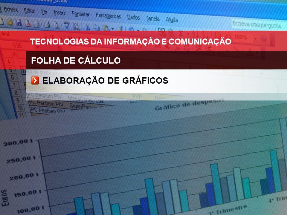 TECNOLOGIAS DA INFORMAÇÃO E COMUNICAÇÃO FOLHA DE CÁLCULO ELABORAÇÃO DE GRÁFICOS