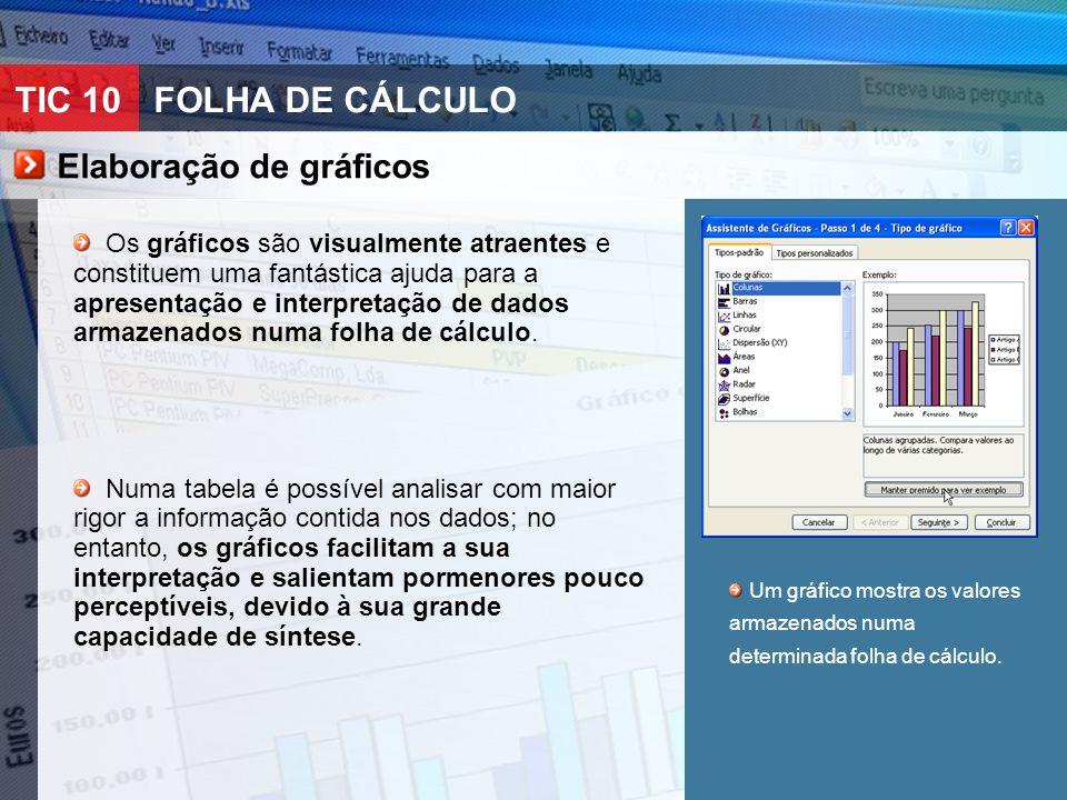 TIC 10FOLHA DE CÁLCULO Elaboração de gráficos Os gráficos são visualmente atraentes e constituem uma fantástica ajuda para a apresentação e interpretação de dados armazenados numa folha de cálculo.