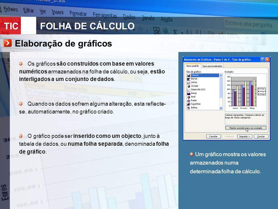 TIC 10FOLHA DE CÁLCULO Elaboração de gráficos Os gráficos são construídos com base em valores numéricos armazenados na folha de cálculo, ou seja, estão interligados a um conjunto de dados.