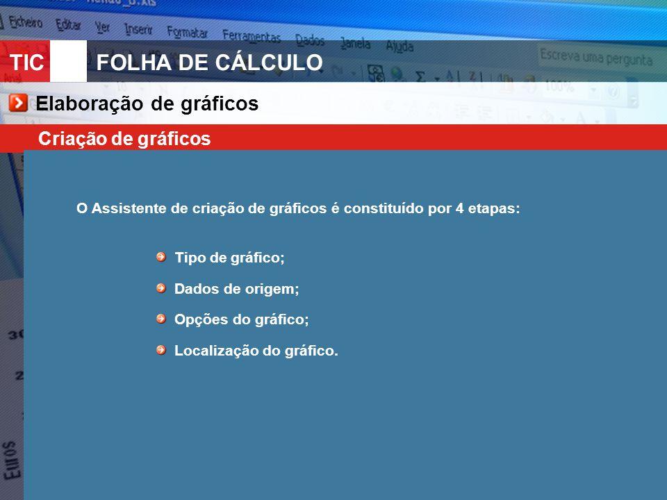 TIC 10FOLHA DE CÁLCULO Elaboração de gráficos Criação de gráficos O Assistente de criação de gráficos é constituído por 4 etapas: Tipo de gráfico; Dados de origem; Opções do gráfico; Localização do gráfico.