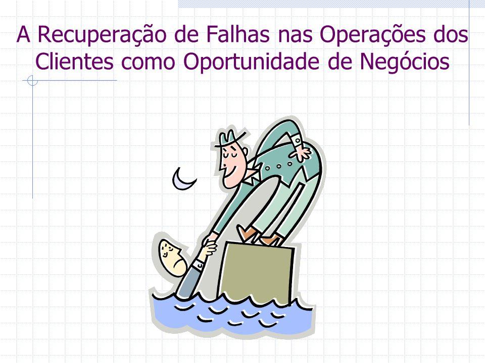 A Recuperação de Falhas nas Operações dos Clientes como Oportunidade de Negócios