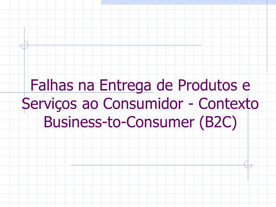Falhas na Entrega de Produtos e Serviços ao Consumidor - Contexto Business-to-Consumer (B2C)