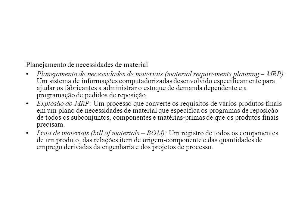 Planejamento de necessidades de materiais (material requirements planning – MRP): Um sistema de informações computadorizadas desenvolvido especificame