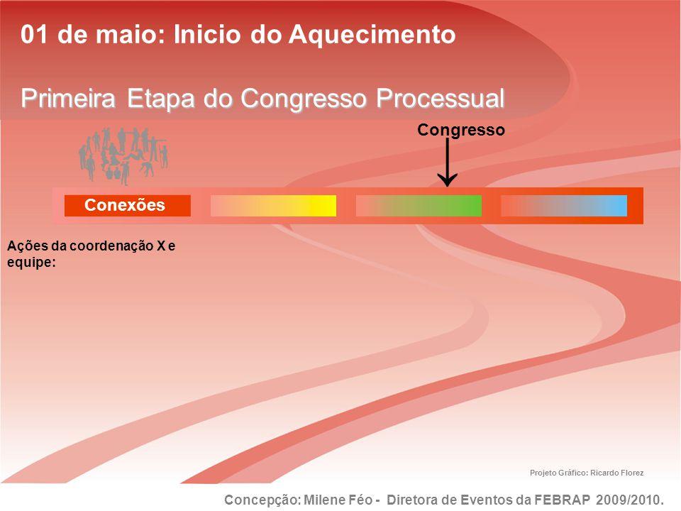 01 de maio: Inicio do Aquecimento Primeira Etapa do Congresso Processual Ações da coordenação X e equipe: ↓ Congresso Conexões Concepção: Milene Féo - Diretora de Eventos da FEBRAP 2009/2010.