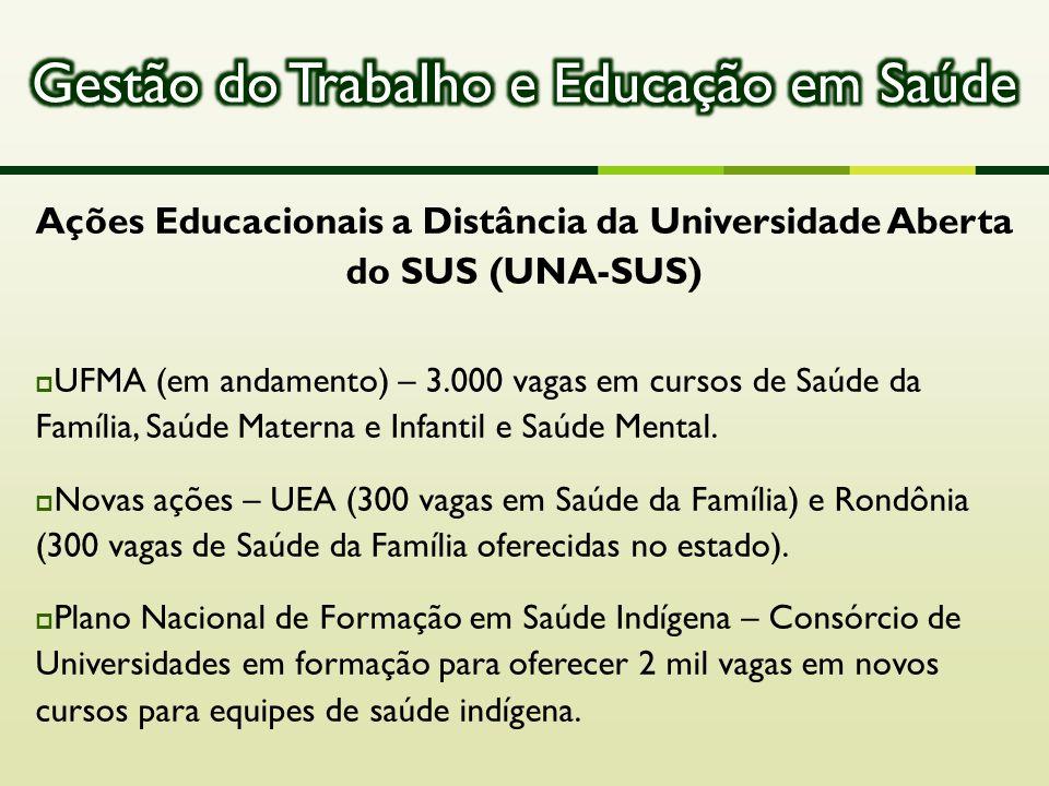 Ações Educacionais a Distância da Universidade Aberta do SUS (UNA-SUS)  UFMA (em andamento) – 3.000 vagas em cursos de Saúde da Família, Saúde Matern