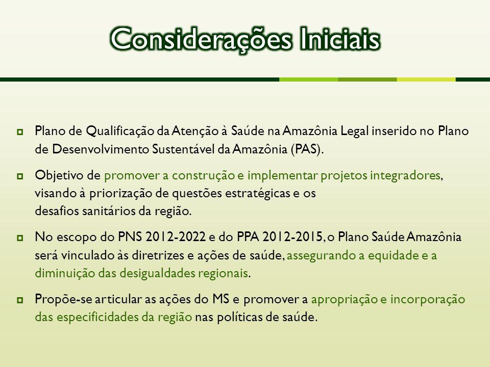  Plano de Qualificação da Atenção à Saúde na Amazônia Legal inserido no Plano de Desenvolvimento Sustentável da Amazônia (PAS).  Objetivo de promove