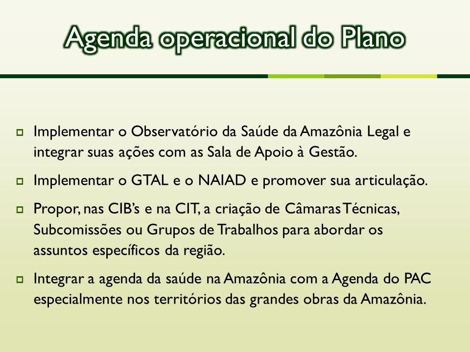  Implementar o Observatório da Saúde da Amazônia Legal e integrar suas ações com as Sala de Apoio à Gestão.  Implementar o GTAL e o NAIAD e promover