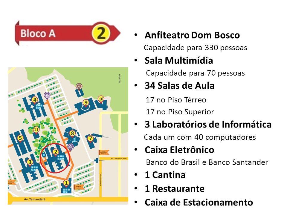 Anfiteatro Dom Bosco Capacidade para 330 pessoas Sala Multimídia Capacidade para 70 pessoas 34 Salas de Aula 17 no Piso Térreo 17 no Piso Superior 3 Laboratórios de Informática Cada um com 40 computadores Caixa Eletrônico Banco do Brasil e Banco Santander 1 Cantina 1 Restaurante Caixa de Estacionamento