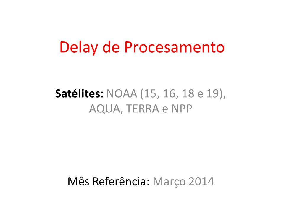 Delay de Procesamento Satélites: NOAA (15, 16, 18 e 19), AQUA, TERRA e NPP Mês Referência: Março 2014