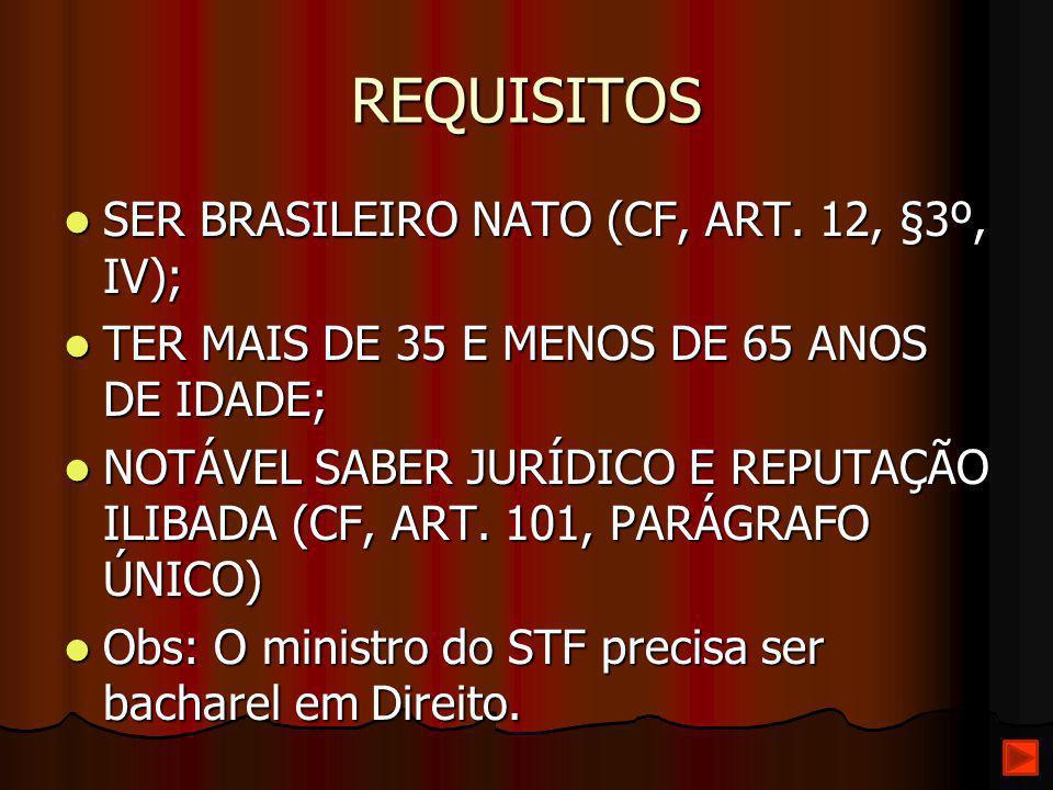 REQUISITOS SER BRASILEIRO NATO (CF, ART. 12, §3º, IV); SER BRASILEIRO NATO (CF, ART. 12, §3º, IV); TER MAIS DE 35 E MENOS DE 65 ANOS DE IDADE; TER MAI