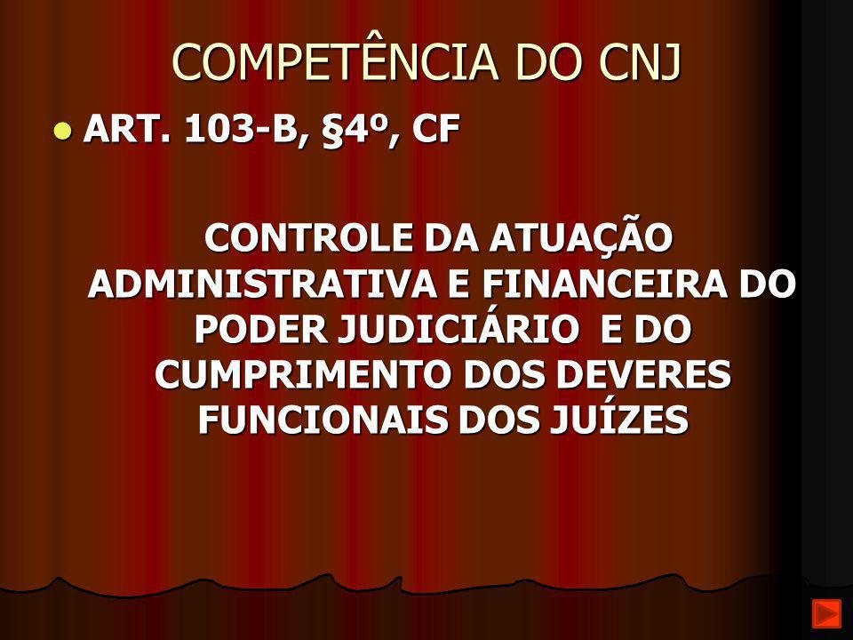COMPETÊNCIA DO CNJ ART. 103-B, §4º, CF ART. 103-B, §4º, CF CONTROLE DA ATUAÇÃO ADMINISTRATIVA E FINANCEIRA DO PODER JUDICIÁRIO E DO CUMPRIMENTO DOS DE