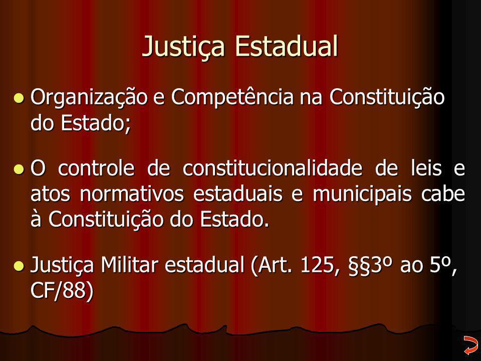 Justiça Estadual Organização e Competência na Constituição do Estado; Organização e Competência na Constituição do Estado; O controle de constituciona