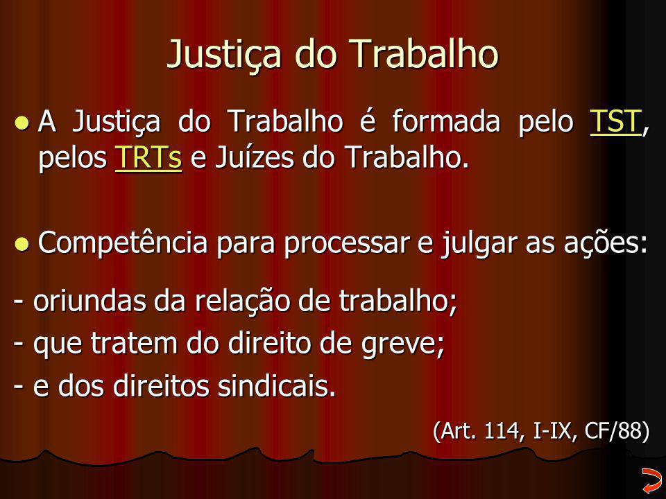 Justiça do Trabalho A Justiça do Trabalho é formada pelo TST, pelos TRTs e Juízes do Trabalho. A Justiça do Trabalho é formada pelo TST, pelos TRTs e