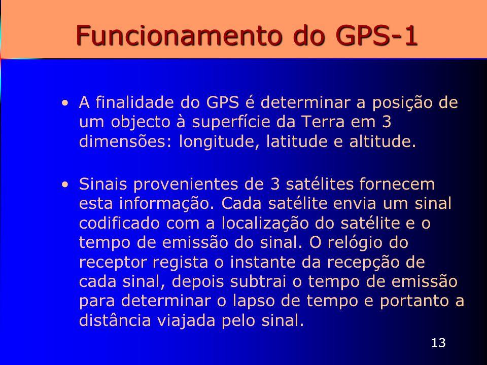 13 Funcionamento do GPS-1 A finalidade do GPS é determinar a posição de um objecto à superfície da Terra em 3 dimensões: longitude, latitude e altitud