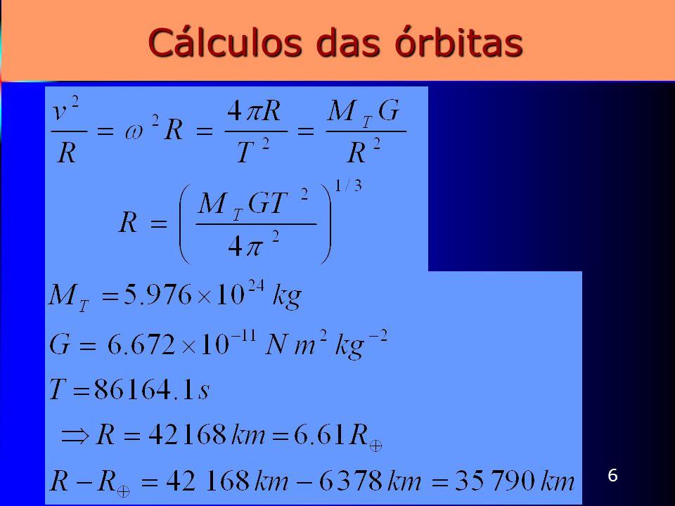 6 Cálculos das órbitas