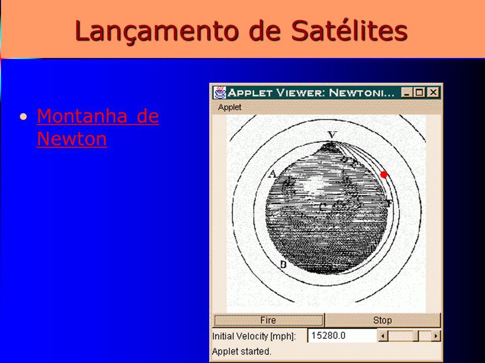 8 Lançamento de Satélites Montanha de NewtonMontanha de Newton